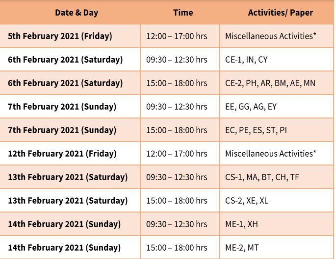 GATE Exam Schedule