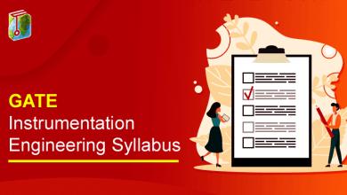 GATE Instrumentation Engineering Syllabus