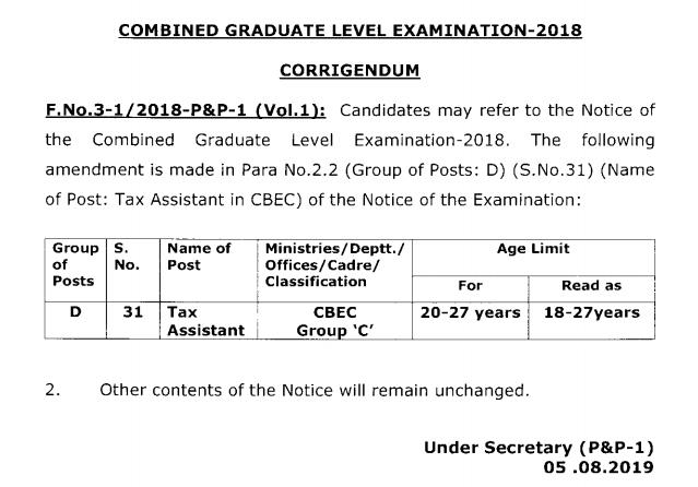 SSC CGL Age Limit